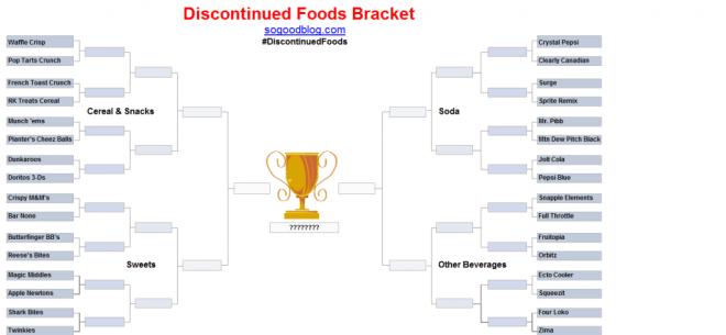 Discontinued-Foods-Bracket2