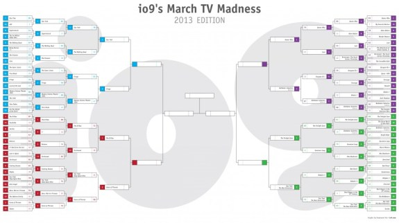 io9 TV bracket
