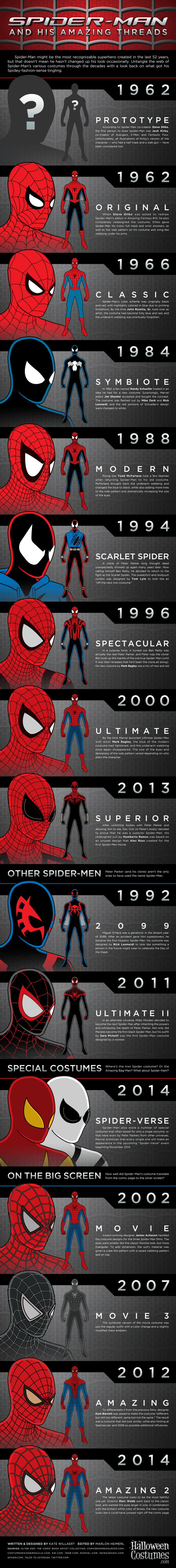 Spider-Man-Infographic.png