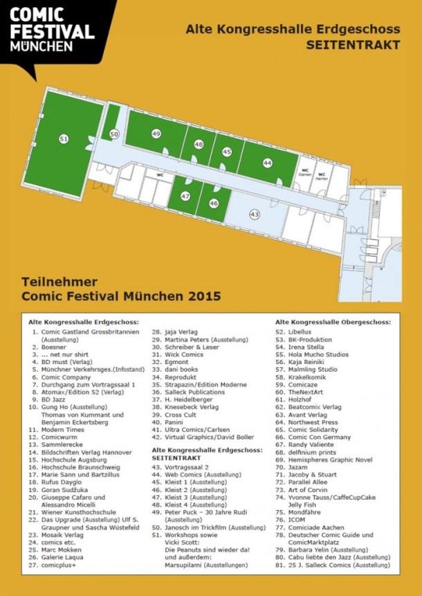 Munich CC 2015 panel rooms