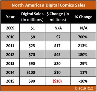 digital sales.jpg