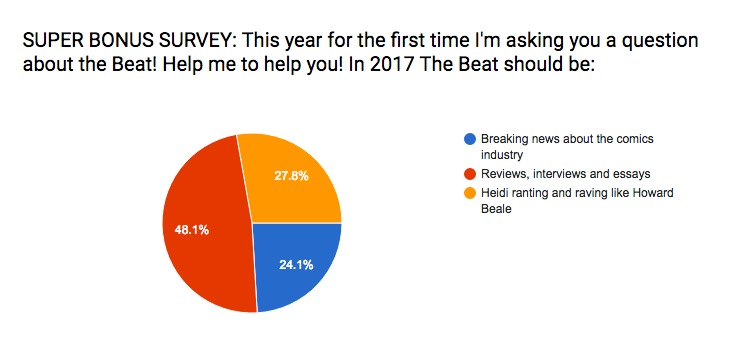 beatsurvey.jpg