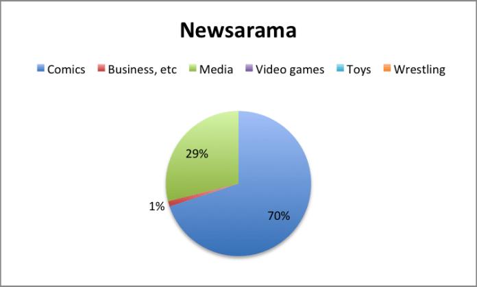 newsarama.png