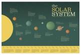 Solar System by Chip Zdarsky
