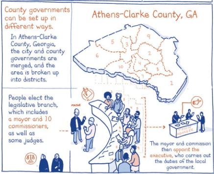 This is What Democracy Looks Like -- Athen-Clarke County, GA