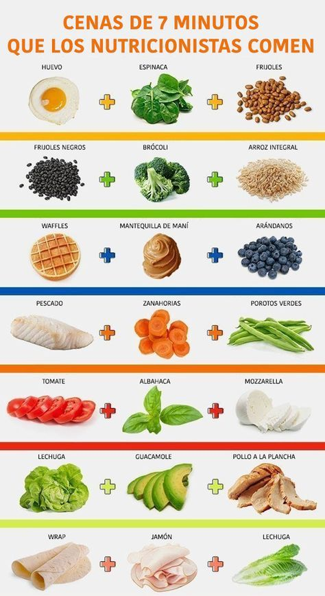 seven minute dinners nutritionists eat