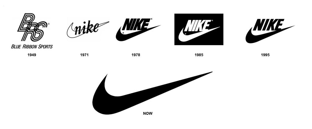 la storia dello swoosh, il logo nike