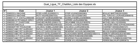 Qual_Ligue_TF_Chatillon_Liste des Equipes-