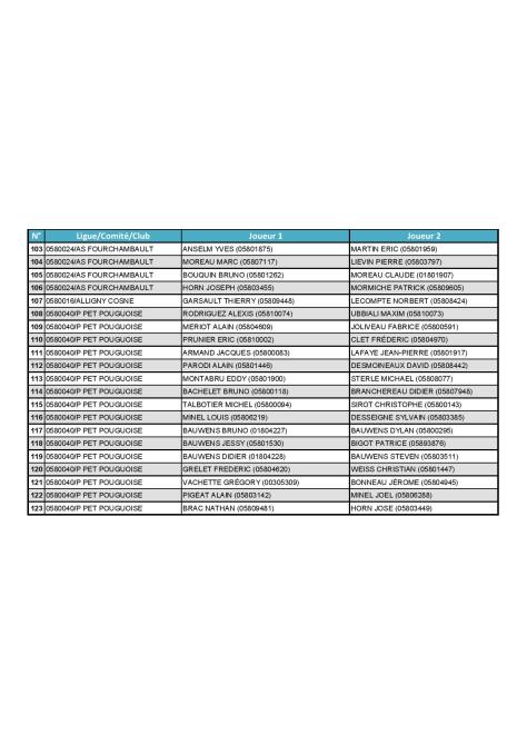 CHPT_DS_NORD_2015_Liste des Equipes-page-003