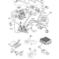 Atv Winch Contactor Wiring Diagram Crimestopper Sp 101 Warn Schematic For Relay Kfi