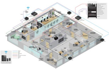 Office Building application diagram screenshot thumbnail