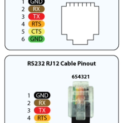 Cat5 Socket Wiring Diagram Kenmore Elite Dryer Parts Lan Bridge [commandfusion Wiki]