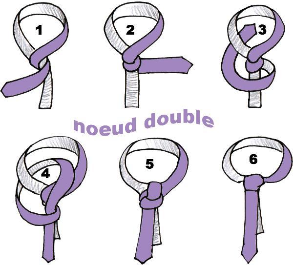 noeud-double-cravate