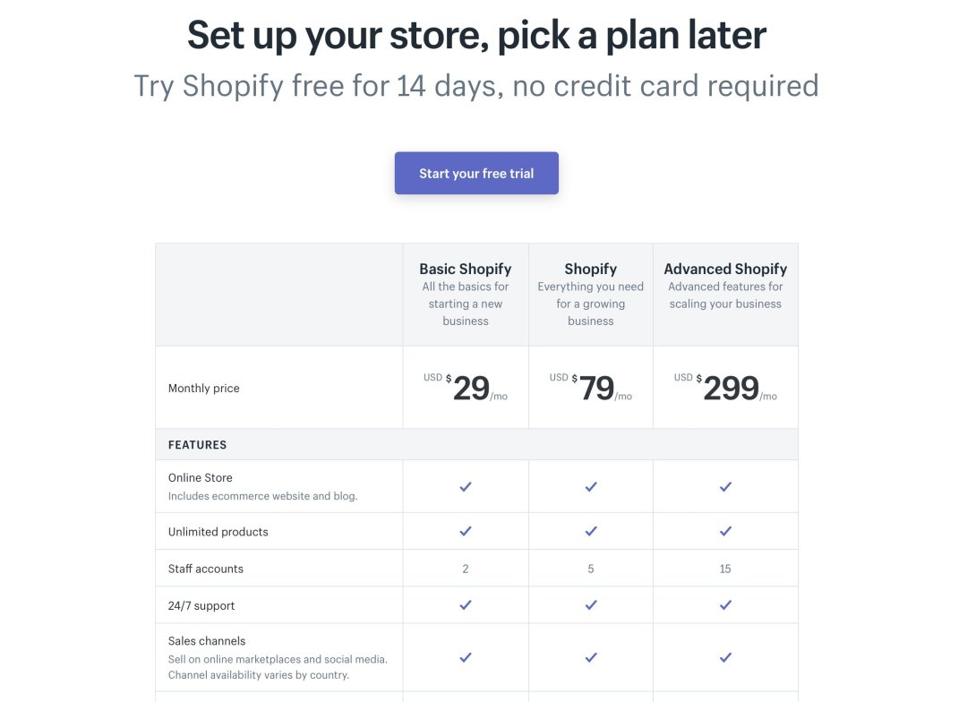 Shopify Pricing March 2019