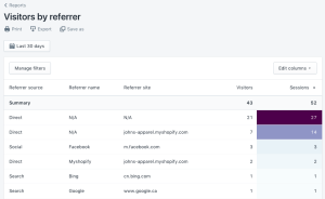 Sample custom Report