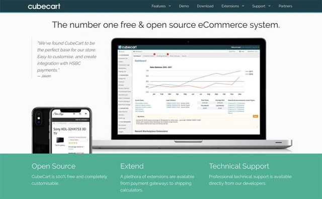 Opensource eCommerce - 21+ Free Platforms to Start Selling with in 2019