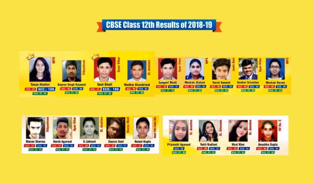 Class 12th CBSE Board Results 2018-19