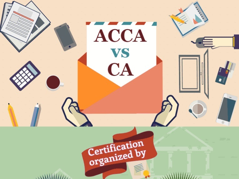 ACCA vs CA Which is better?