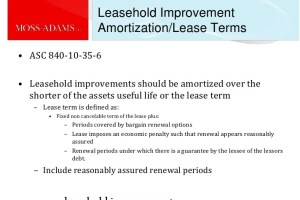 How to account for leasehold improvements