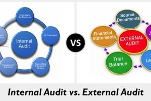 internal-audit-vs-external-audit
