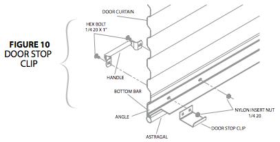 Coiling Door Details & Gx_DOOR Coiling Door Section Head