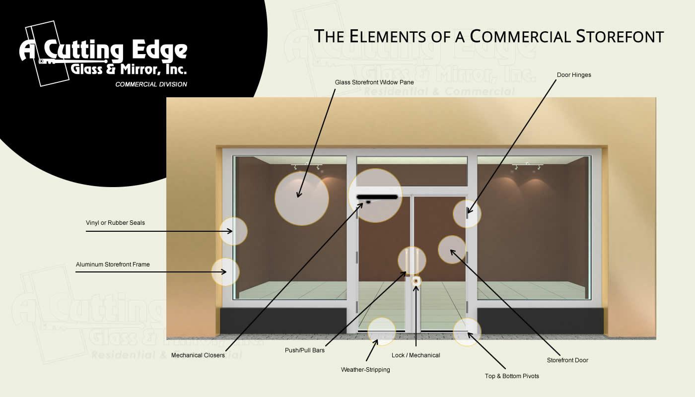 superior glass storefront door commercial net locks l entrance rails doors peytonmeyer all