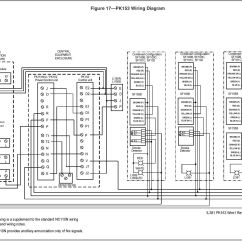 And Wiring Diagram M16 Upper Receiver Assembly Pk153 Tektone Third Priority Control Unit