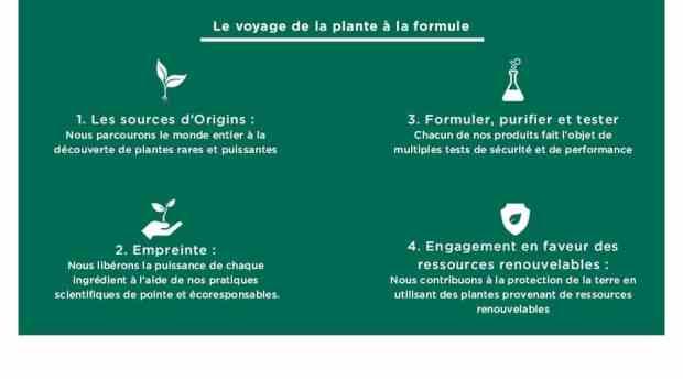 plante_origins