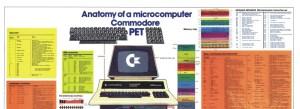 commodore-cover-7