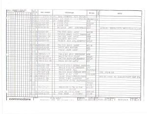 Commodore-PET-parts_pcb_80cola