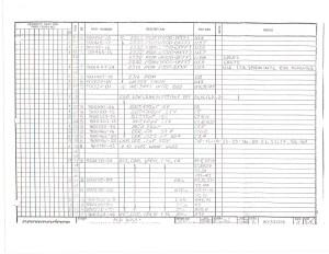 Commodore-PET-parts_pcb_80colb