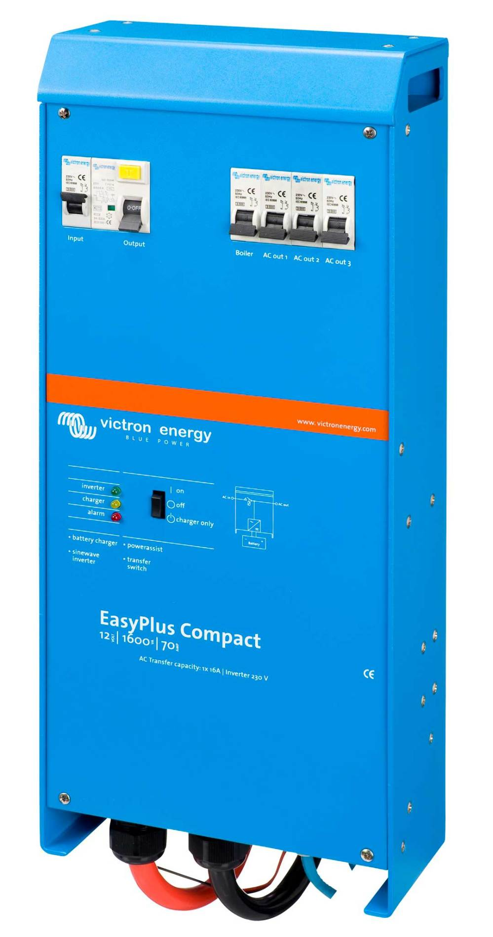 medium resolution of easyplus