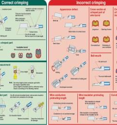 how to crimp instructions [ 1575 x 1305 Pixel ]