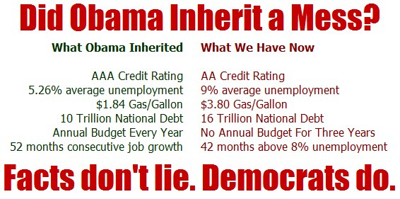 Did Obama Inherit A Mess