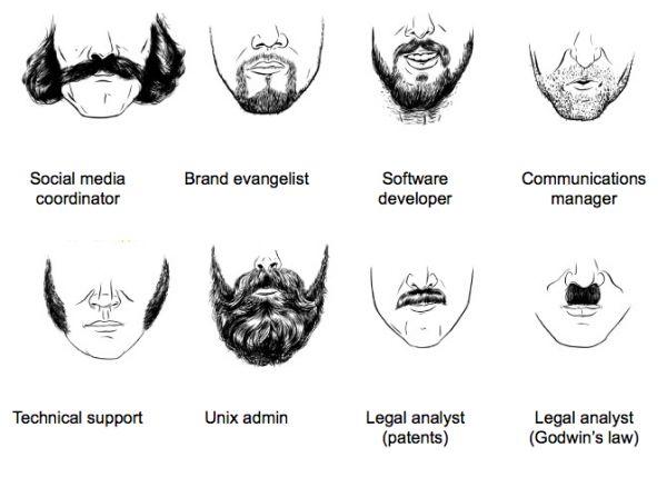 A Field Guide to Tech Facial Hair