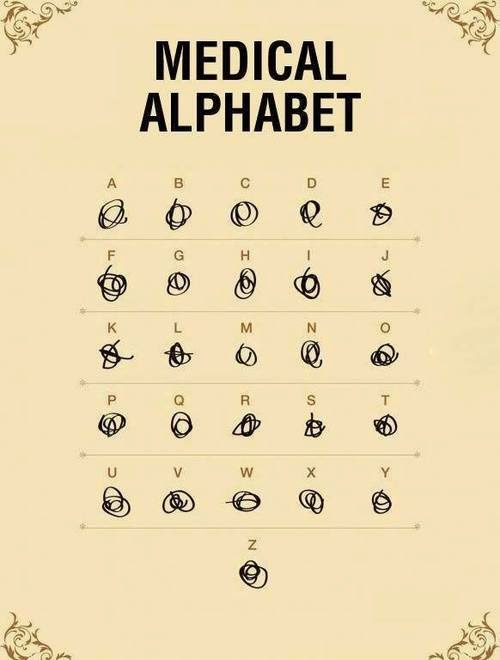 The Medical Alphabet