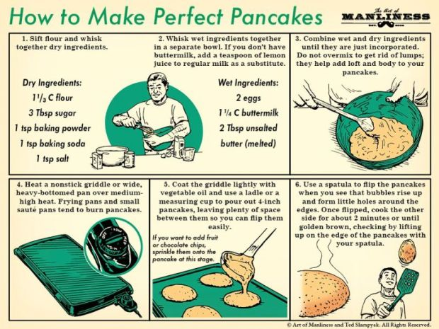 make-perfect-pancakes