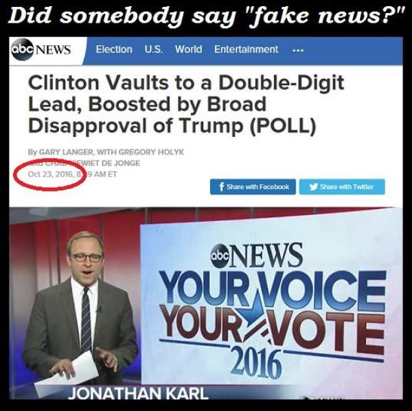 Fake News Example Of The Day: Hillary's Double-Digit Lead