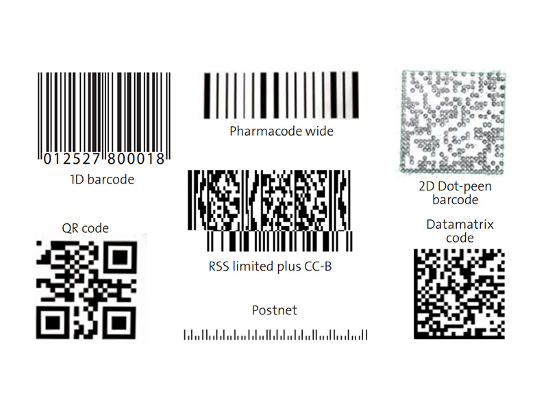 Barcodes And Matrix Codes STEMMER IMAGING