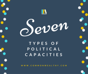 Political Capacities