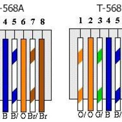 Cat5 A Wiring Diagram Mercury Optimax 115 T568a And T568b | Comms Infozone