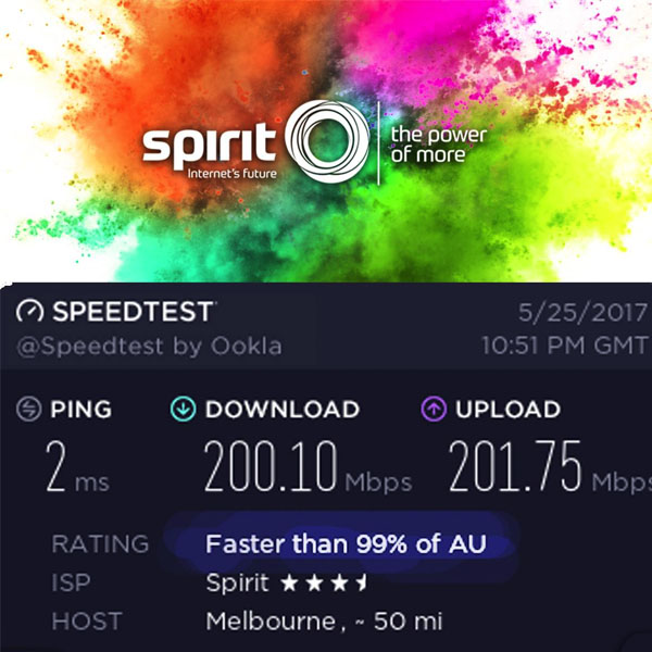 Who wouldn't want a service 99% faster than the rest of Australia?