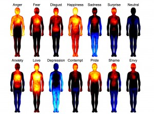 Mapping our emotions onto the body