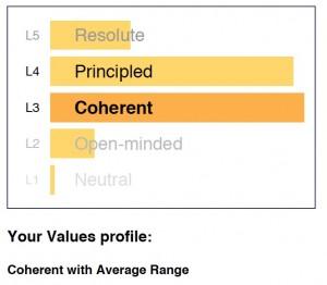 Values av