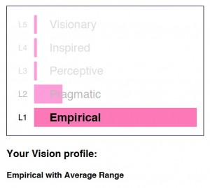 Vision Empirical 2