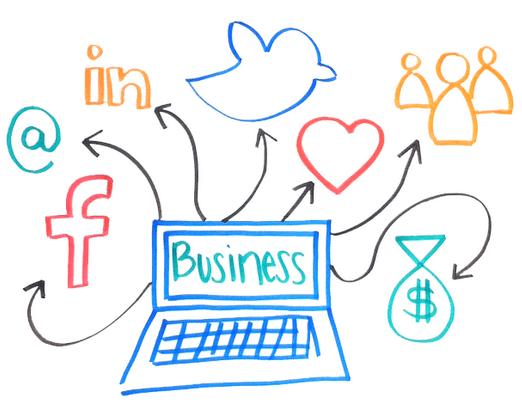 Socialmedia voor B2B