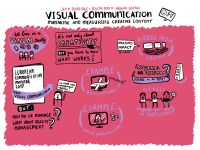 ECS 2017 Brussels - Graphic - Visual Communication - European Communication Monitor Key Results