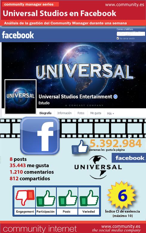Universal Studios buena