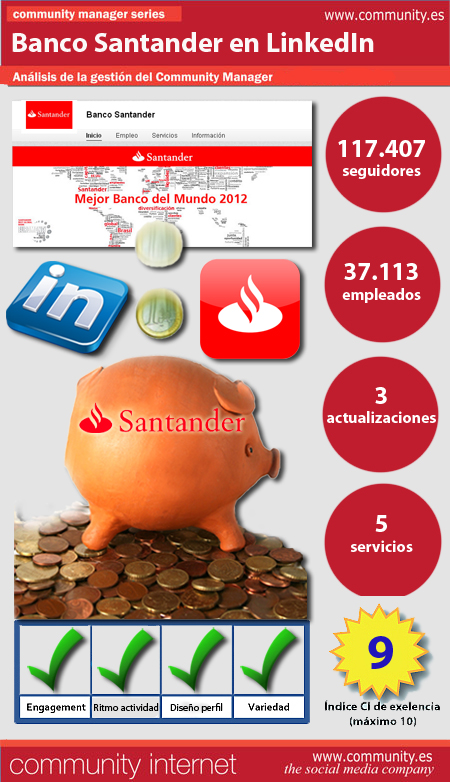 infografia Banco Santander en Linkedin community internet redes sociales social media community management