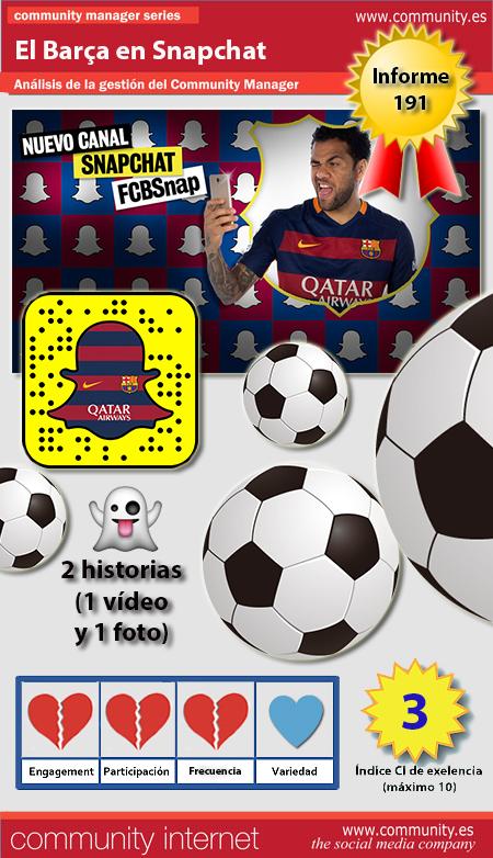 infografia Barca Snapchat analisis community internet the social media company